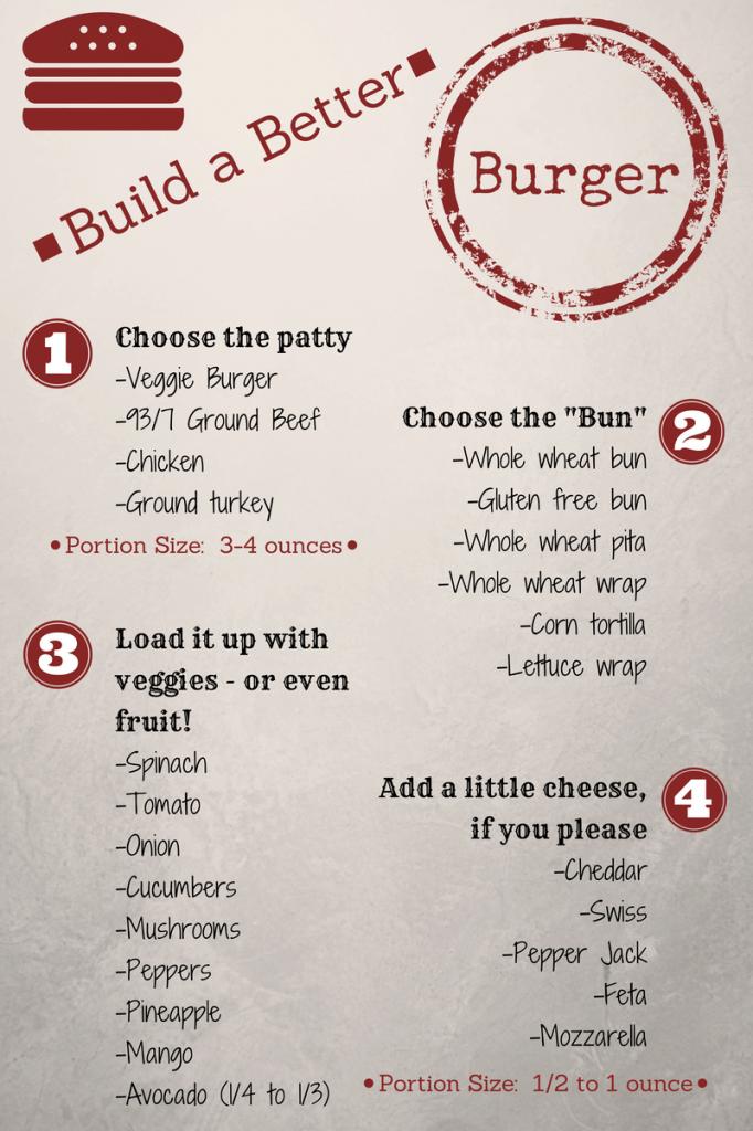 Build a Better Burger