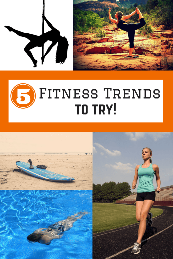 2015 Fitness Trends