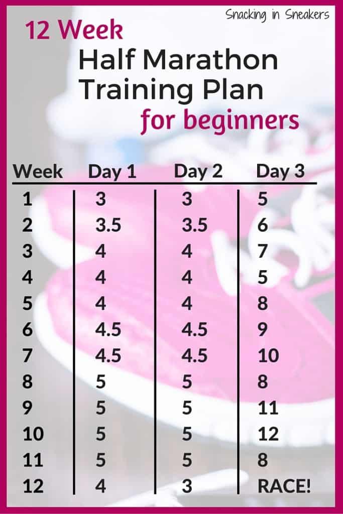 12 Week Half Marathon Training Plan for Beginners