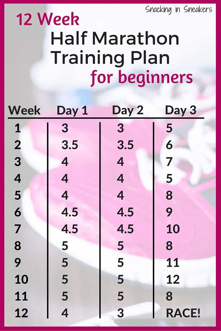 12 Week Half Marathon Training Plan for Beginners - Snacking