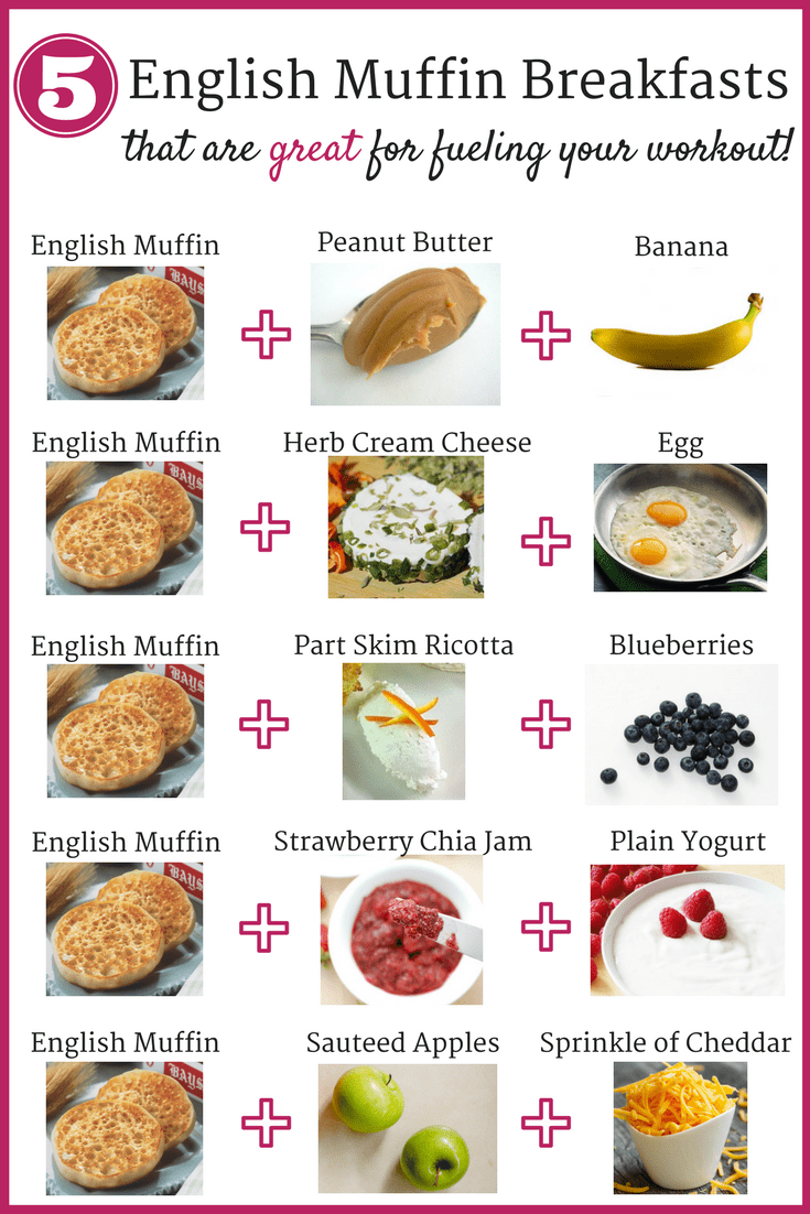 These English muffin recipe ideas are great breakfasts or snacks before a long run or ride! | English Muffin Breakfast | Healthy English Muffin Recipes | English Muffin Toppings | Breakfast for Runners | Healthy Breakfast Ideas