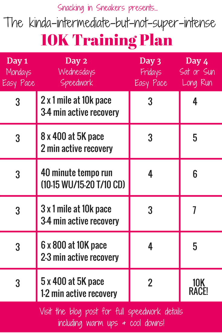 This intermediate 10K training plan is an excellent option for runners who want to start experimenting with speedwork and interval training.