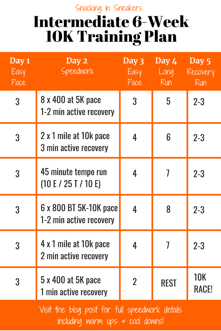 6 Week 10K Training Plan for Intermediate Runners