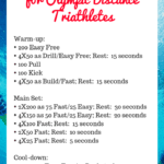 a visual of a swim workout for olympic distance triathletes