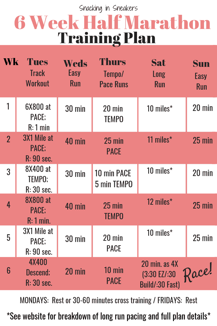 6 week half marathon training schedule