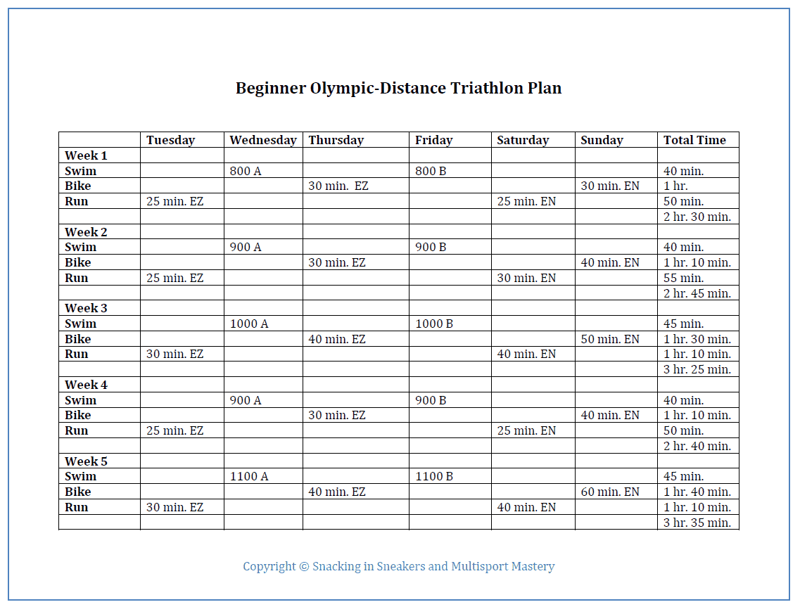 16 week Olympic Triathlon Training Plan Image