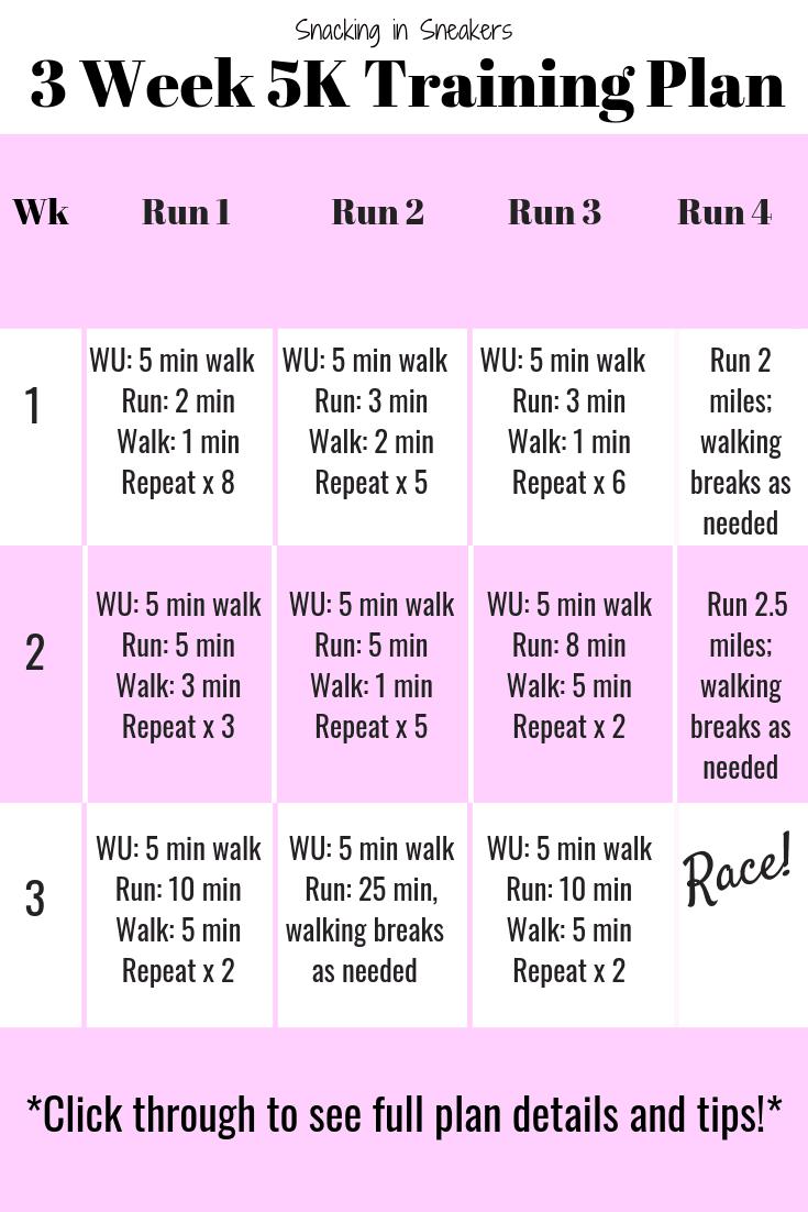 3 week 5k training plan