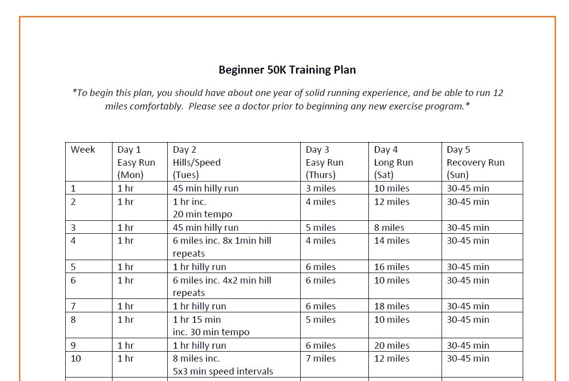 Screenshot of a 50K Training Plan