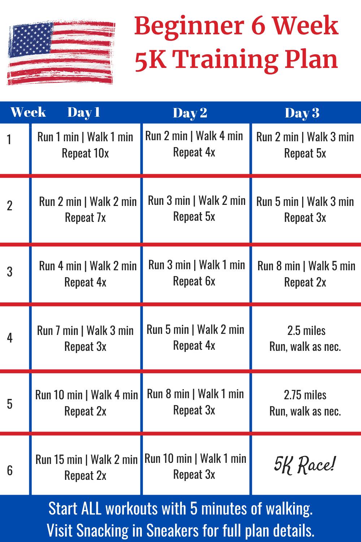 6 week 5k training plan broken down week by week