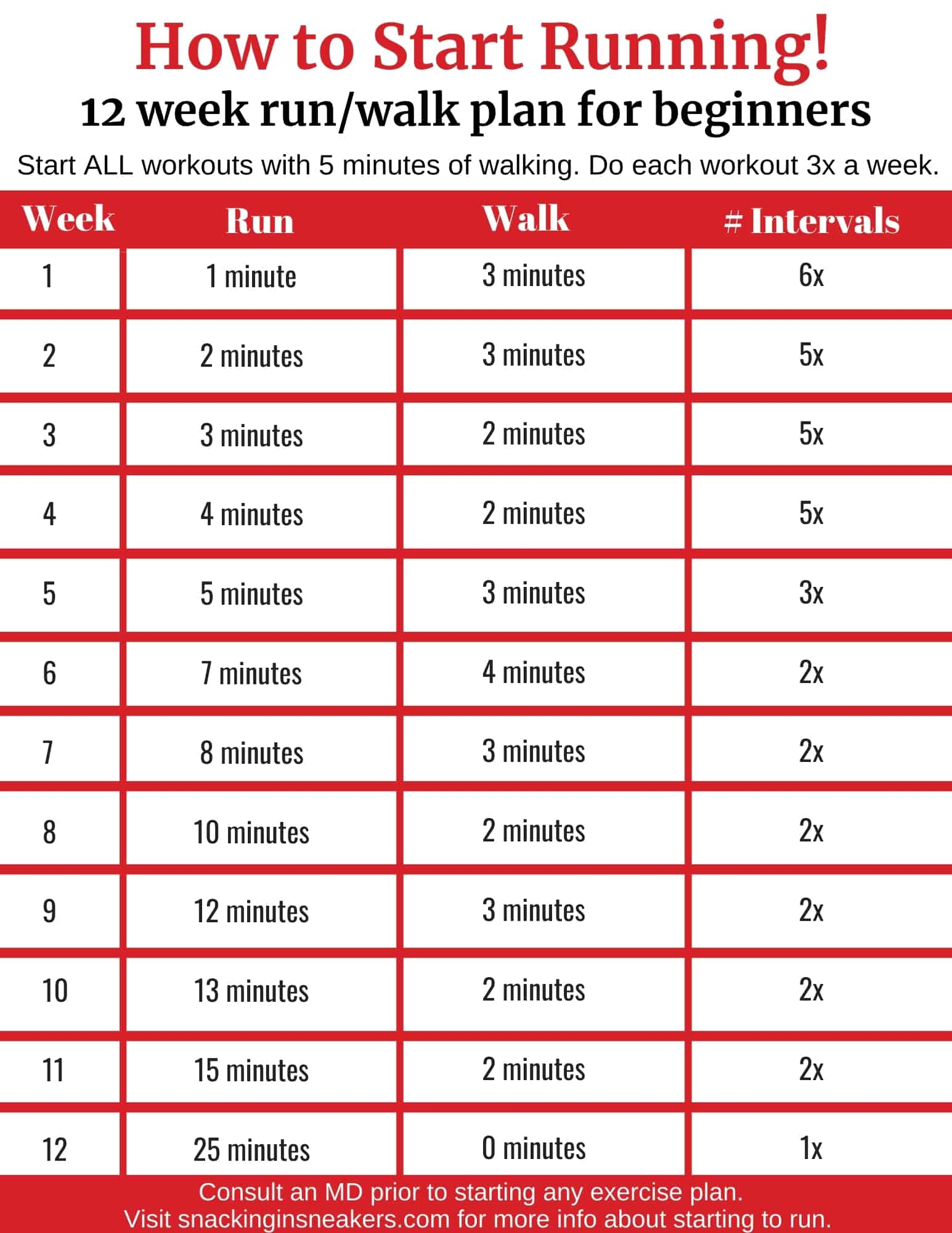 12 week run walk plan to start jogging