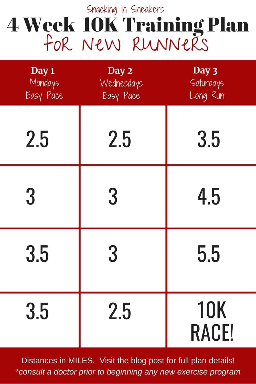 4 Week 10K Training Plan chart for new runners.